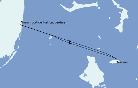 Itinerario del crucero Bahamas 4 días a bordo del Celebrity Millenium