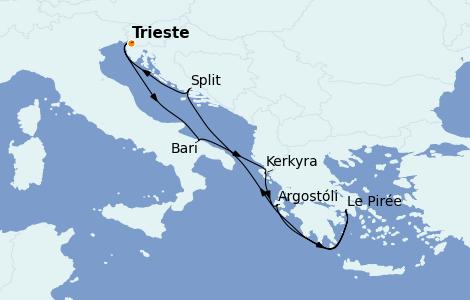 Itinerario del crucero Grecia y Adriático 7 días a bordo del Costa Luminosa