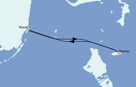 Itinerario del crucero Caribe del Este 2 días a bordo del Freedom of the Seas
