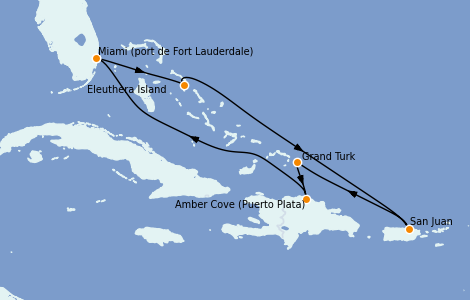 Itinerario del crucero Caribe del Este 7 días a bordo del Caribbean Princess