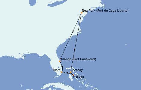 Itinerario del crucero Caribe del Este 8 días a bordo del Anthem of the Seas