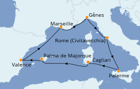 Itinerario de crucero Mediterráneo 8 días a bordo del MSC Seaview