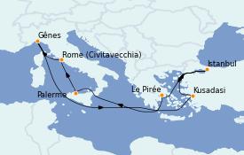 Itinerario de crucero Mediterráneo 12 días a bordo del MSC Orchestra