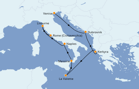 Itinerario del crucero Mediterráneo 7 días a bordo del Norwegian Gem