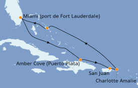Itinerario de crucero Caribe del Este 8 días a bordo del ms Nieuw Statendam