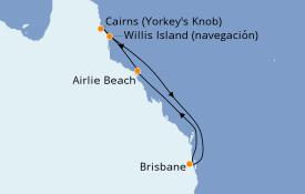 Itinerario de crucero Australia 2021 8 días a bordo del Radiance of the Seas