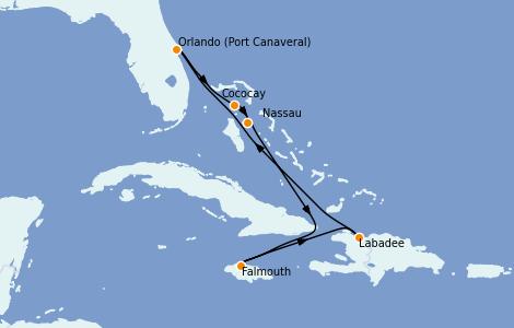 Itinerario del crucero Caribe del Este 7 días a bordo del Harmony of the Seas