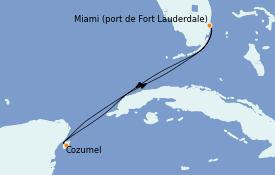 Itinerario de crucero Caribe del Oeste 5 días a bordo del Celebrity Millennium