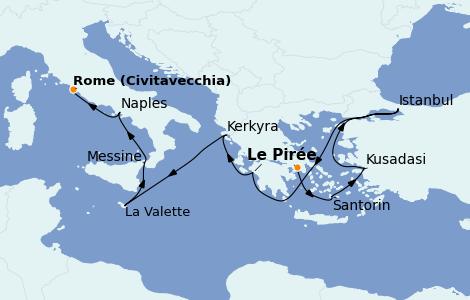 Itinerario del crucero Grecia y Adriático 11 días a bordo del Norwegian Getaway