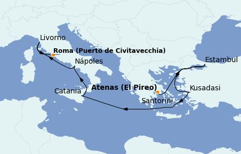 Itinerario del crucero Grecia y Adriático 9 días a bordo del Norwegian Epic