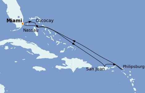 Itinerario del crucero Caribe del Este 8 días a bordo del Symphony of the Seas
