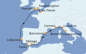 Itinerario de crucero Mediterráneo 13 días a bordo del Norwegian Escape