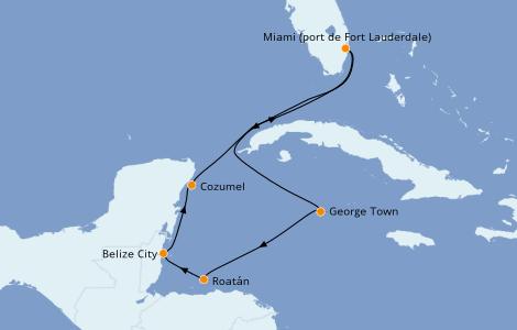Itinerario del crucero Caribe del Oeste 7 días a bordo del Caribbean Princess
