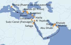 Itinerario de crucero Grecia y Adriático 22 días a bordo del Norwegian Spirit