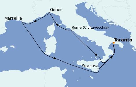 Itinerario del crucero Mediterráneo 7 días a bordo del MSC Splendida