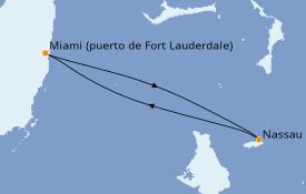 Itinerario de crucero Bahamas 4 días a bordo del Majesty of the Seas