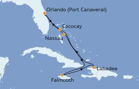 Itinerario de crucero Bahamas 8 días a bordo del Harmony of the Seas