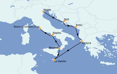 Itinerario del crucero Mediterráneo 7 días a bordo del Seven Seas Splendor