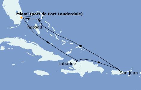 Itinerario del crucero Bahamas 7 días a bordo del Wonder of the Seas