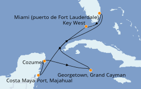 Itinerario de crucero Caribe del Oeste 8 días a bordo del Celebrity Edge