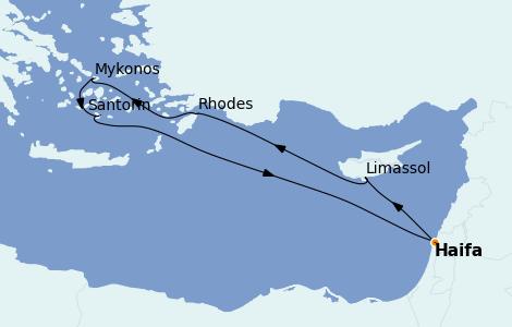 Itinerario del crucero Grecia y Adriático 6 días a bordo del Rhapsody of the Seas