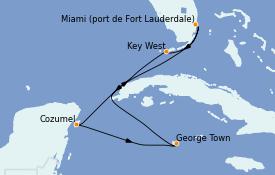 Itinerario de crucero Caribe del Oeste 7 días a bordo del Celebrity Apex