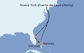 Itinerario de crucero Bahamas 8 días a bordo del Anthem of the Seas