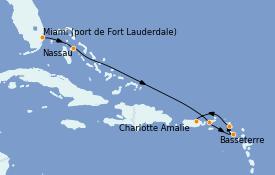Itinerario de crucero Caribe del Este 7 días a bordo del Celebrity Millennium