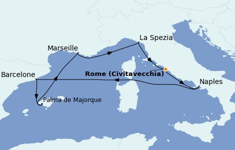 Itinerario del crucero Mediterráneo 7 días a bordo del Wonder of the Seas