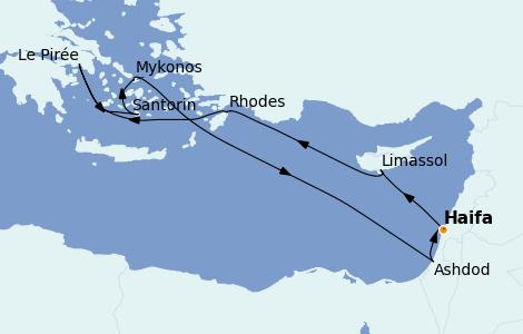 Itinerario del crucero Grecia y Adriático 8 días a bordo del Rhapsody of the Seas