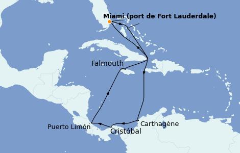 Itinerario del crucero Caribe del Oeste 10 días a bordo del Emerald Princess