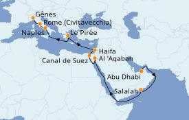 Itinerario de crucero Trasatlántico y Grande Viaje 2021 18 días a bordo del MSC Fantasia