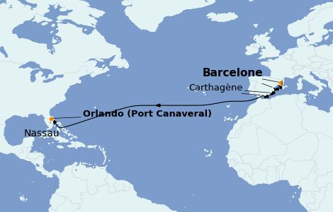 Itinerario del crucero Mediterráneo 14 días a bordo del Wonder of the Seas