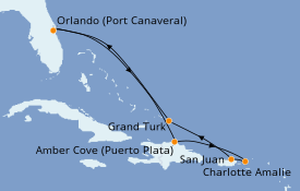Itinerario de crucero Caribe del Este 8 días a bordo del Carnival Magic