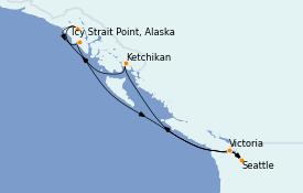 Itinerario de crucero Alaska 8 días a bordo del MS Regatta