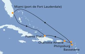 Itinéraire de la croisière Caraïbes de l'Est 9 jours à bord du Allure of the Seas