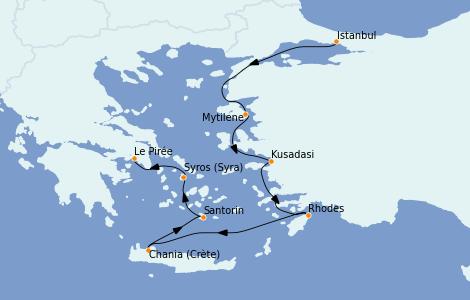 Itinéraire de la croisière Grèce & Adriatique 7 jours à bord du Nautica