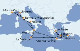 Itinéraire de la croisière Méditerranée 12 jours à bord du Norwegian Spirit