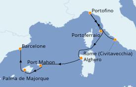 Itinéraire de la croisière Méditerranée 8 jours à bord du Silver Shadow