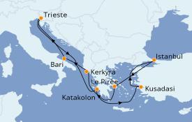 Itinéraire de la croisière Grèce & Adriatique 10 jours à bord du MSC Fantasia