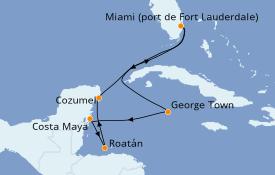 Itinéraire de la croisière Caraïbes de l'Ouest 8 jours à bord du Enchanted Princess