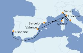 Itinéraire de la croisière Méditerranée 9 jours à bord du MSC Divina