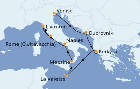 Itinéraire de la croisière Méditerranée 8 jours à bord du Norwegian Dawn