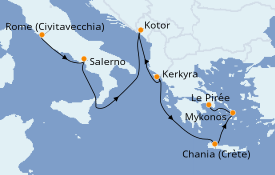 Itinéraire de la croisière Grèce & Adriatique 8 jours à bord du Crown Princess