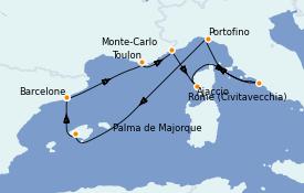 Itinéraire de la croisière Méditerranée 9 jours à bord du Vision of the Seas