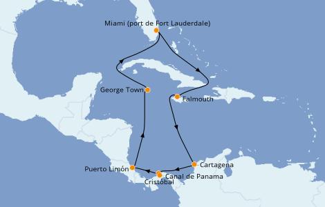 Itinéraire de la croisière Caraïbes de l'Ouest 10 jours à bord du Island Princess