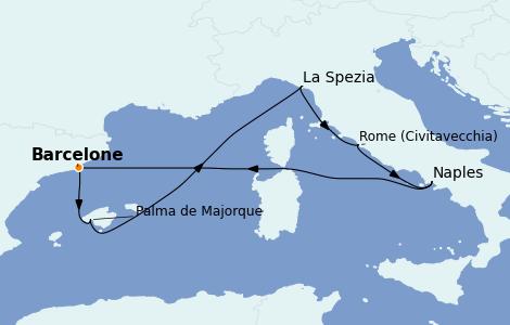 Itinéraire de la croisière Méditerranée 7 jours à bord du Harmony of the Seas