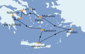 Itinéraire de la croisière Grèce & Adriatique 8 jours à bord du Le Bougainville