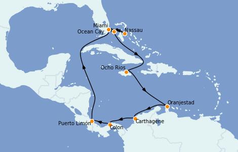 Itinéraire de la croisière Caraïbes de l'Ouest 14 jours à bord du MSC Divina