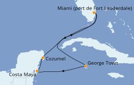 Itinéraire de la croisière Caraïbes de l'Ouest 7 jours à bord du Adventure of the Seas